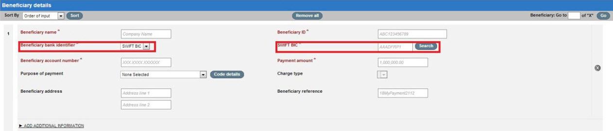Swift Bank Identification Codes Bic